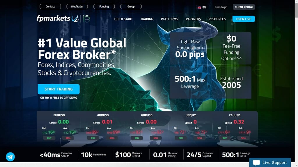 fp markets website homepage