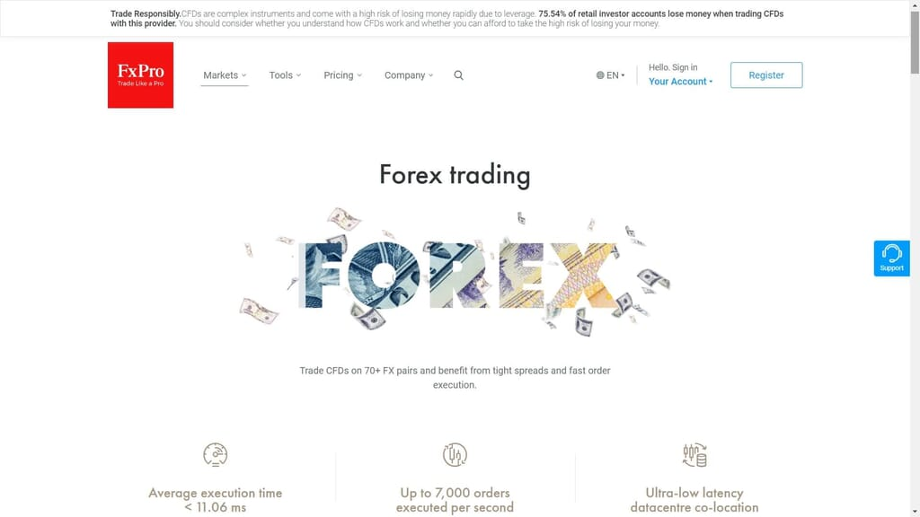 fxpro forex features webpage