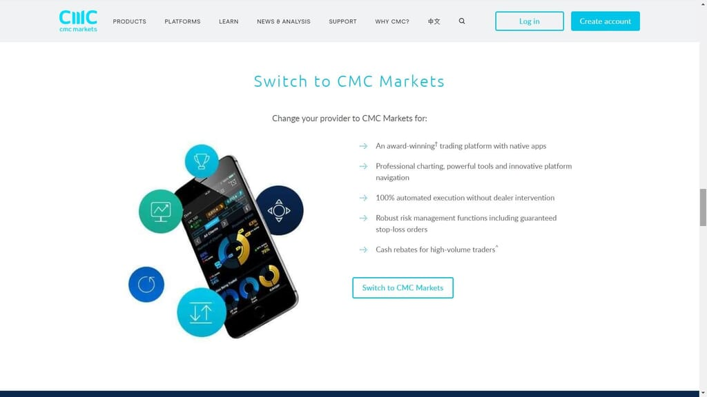 Features of cmc markets displayed on the website
