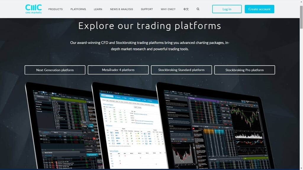 cmc markets trading platforms available webpage