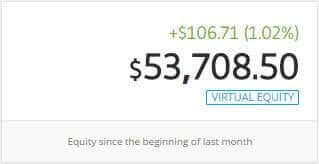 equity amount newsfeed etoro