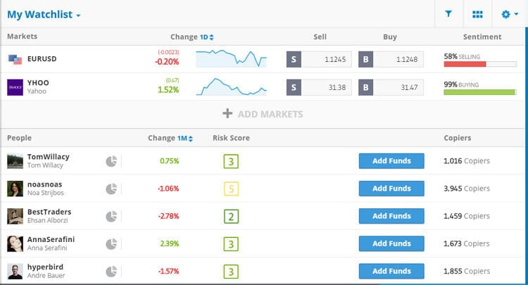 new etoro platform watchlist
