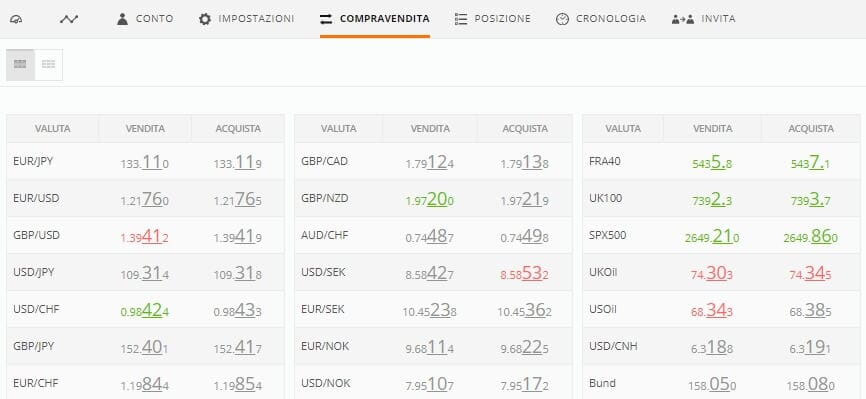 zulutrade my account section simple trade