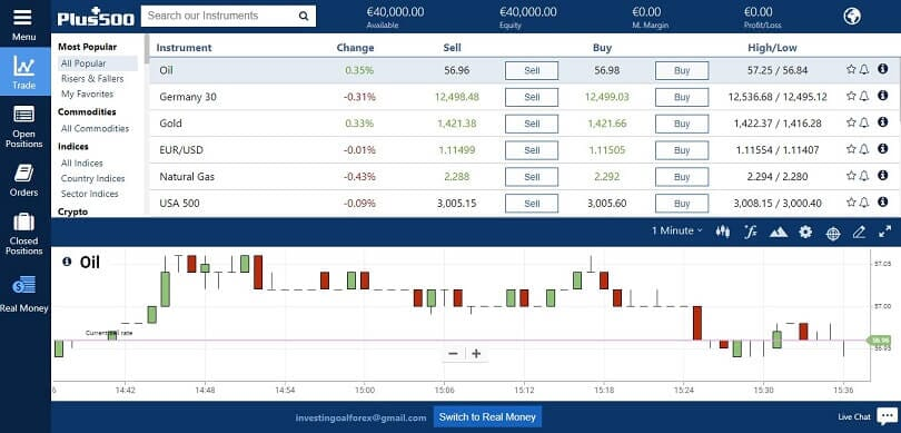plus500 demo account webtrader