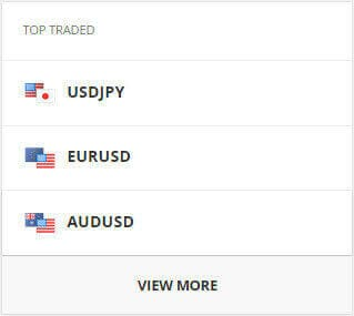 etoro trader profile top traded