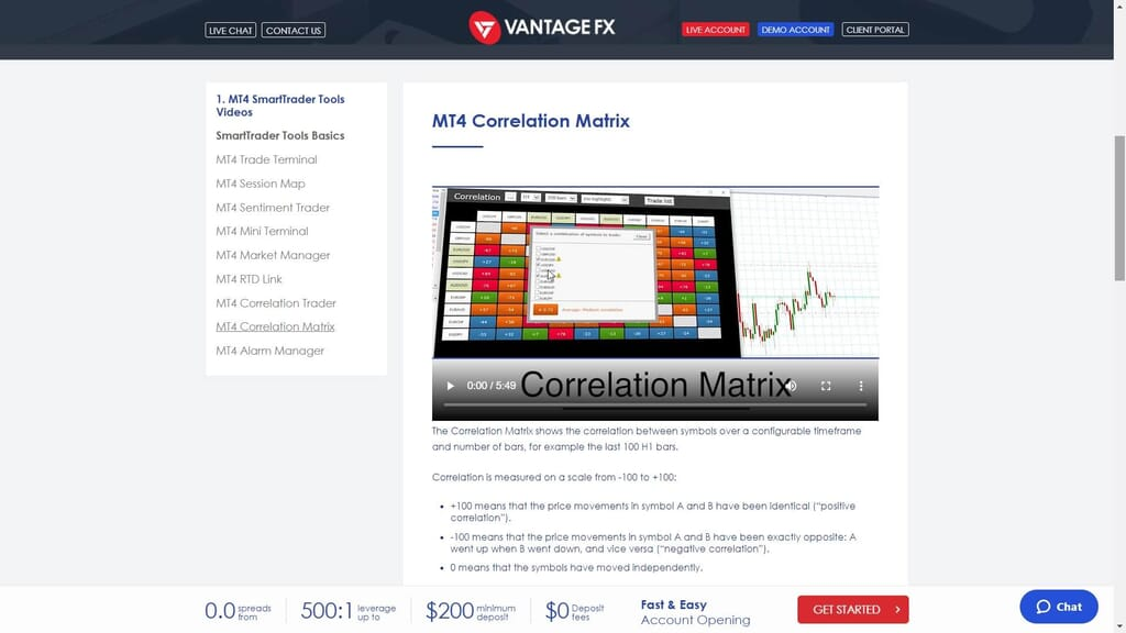 Vantage fx mt4 training webpage