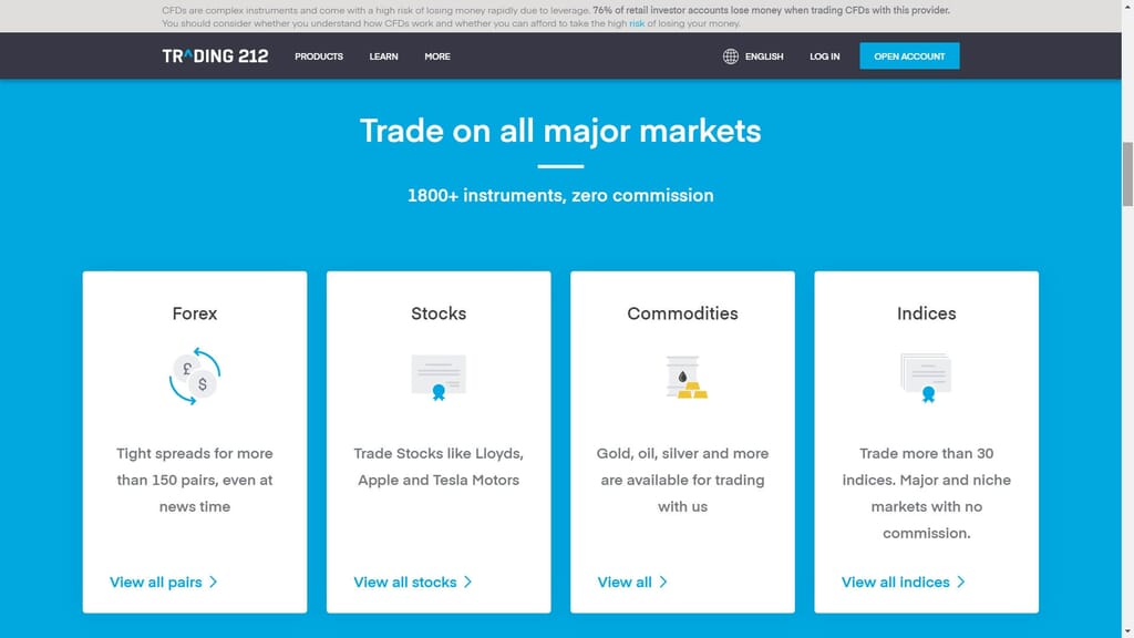 trading 212 available markets