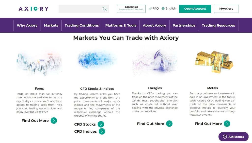 The available markets you can trade at Axiory