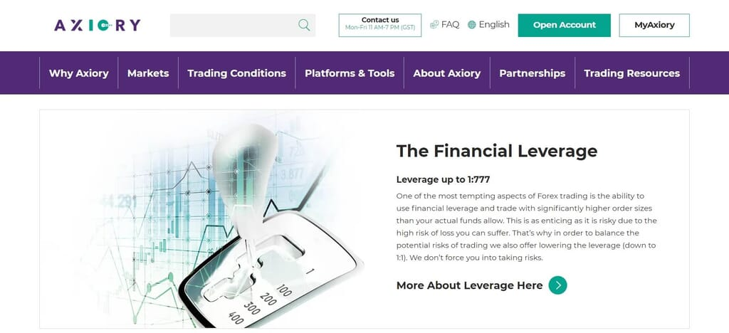 The financial leverage available for all clients with Axiory