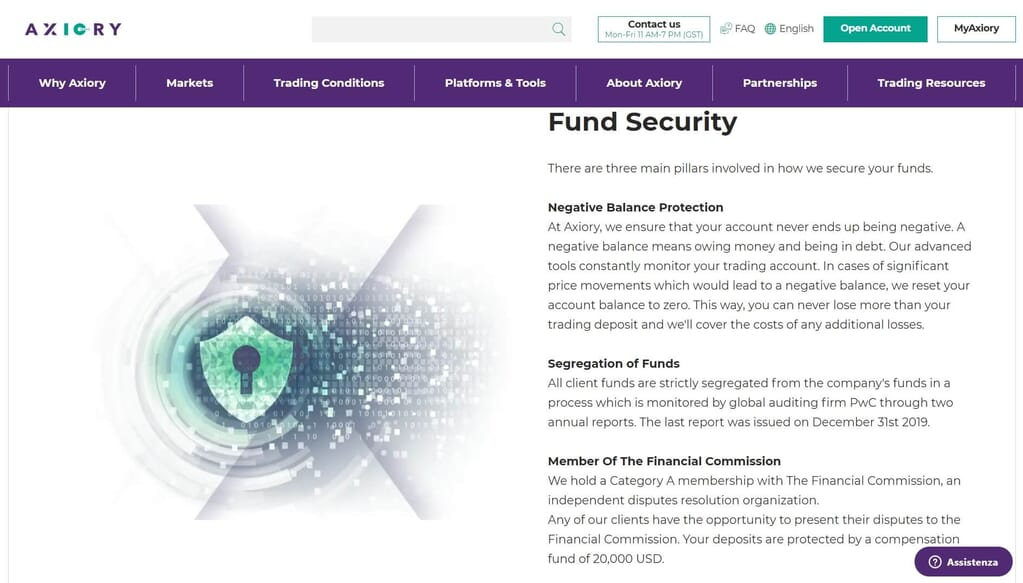 How Axiory guarentees your fund security