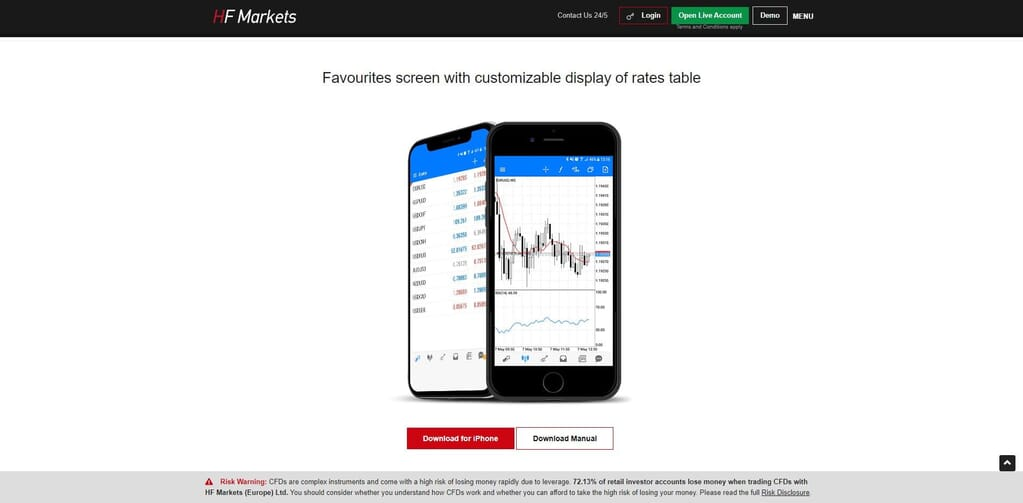 hf markets mobile trading features